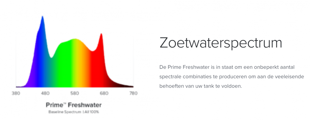 Aqua Illumination prime 16hd zwart zoet water